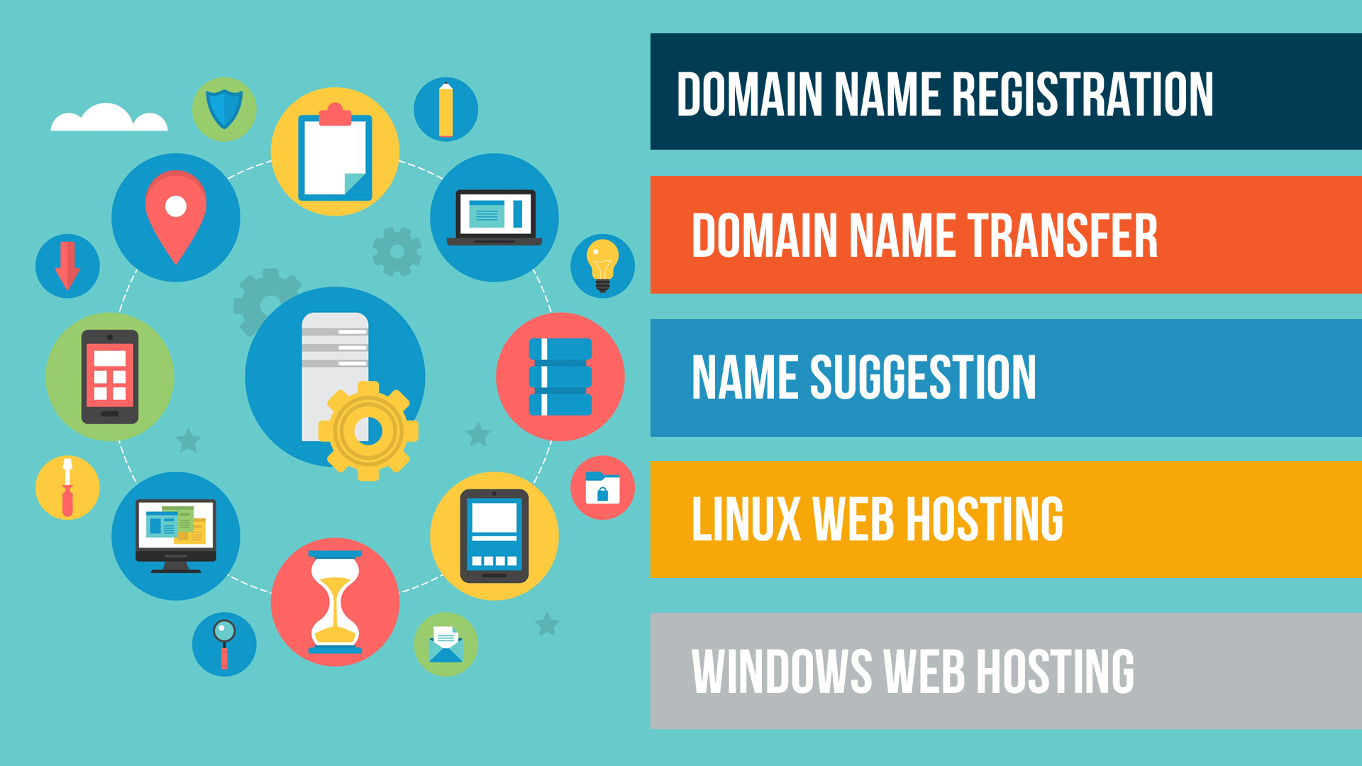How to Register .PK Domain Names in Quetta,Pakistan
