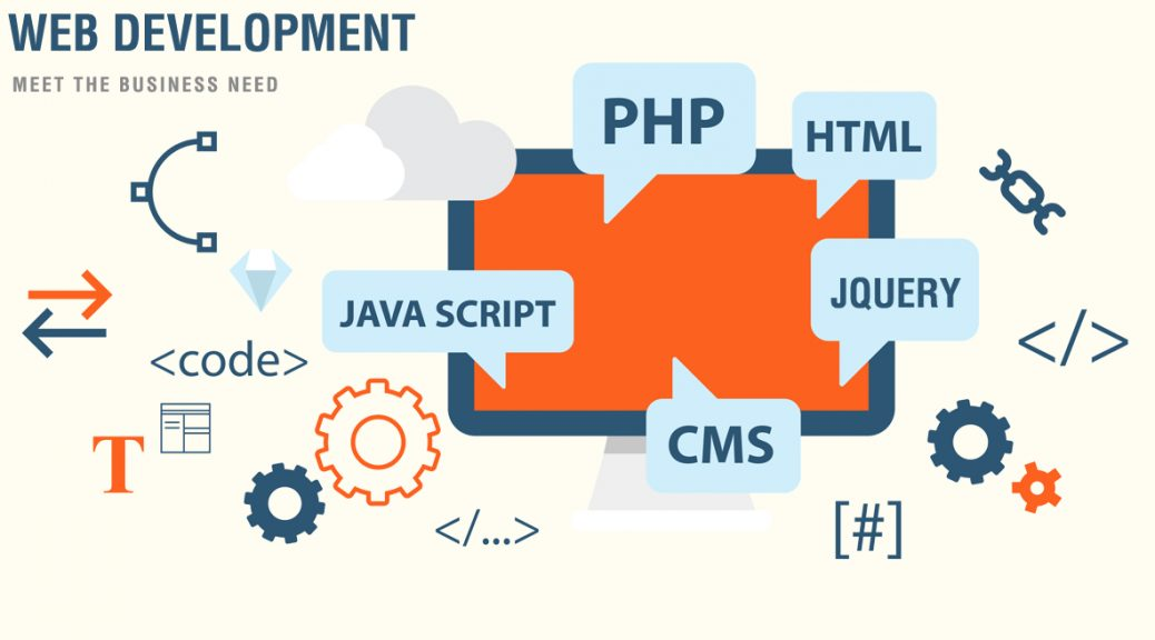 Web Development Services in Quetta